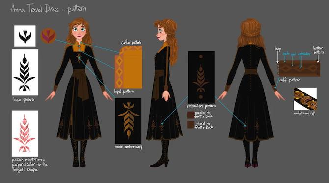"""""""Frozen 2"""" дээрх гайхалтай хувцас дизайн анимэйшнийг шинэ түвшинд гаргаж байна (фото 9)"""